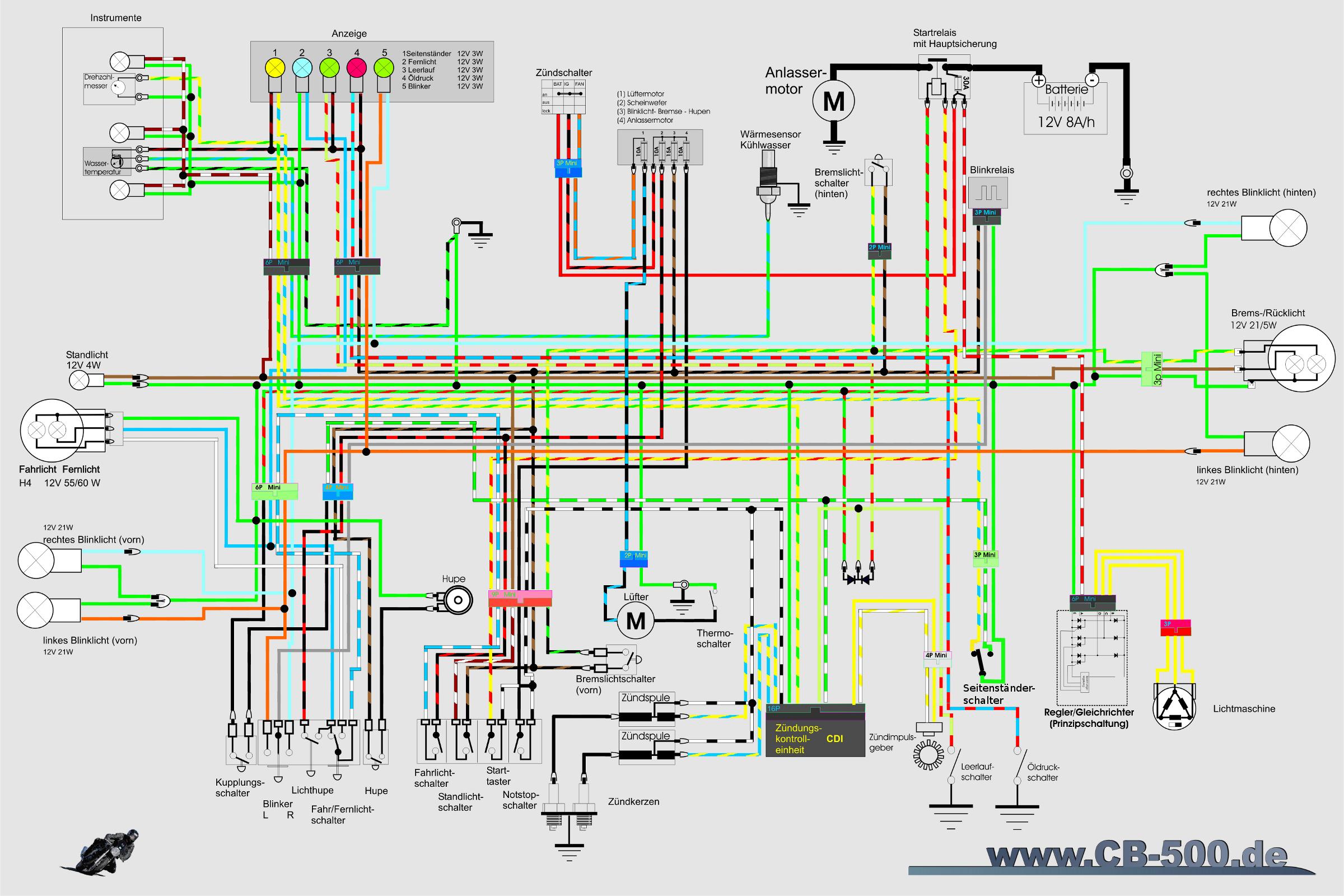 Schaltplan [HONDA CB 500 Wiki]